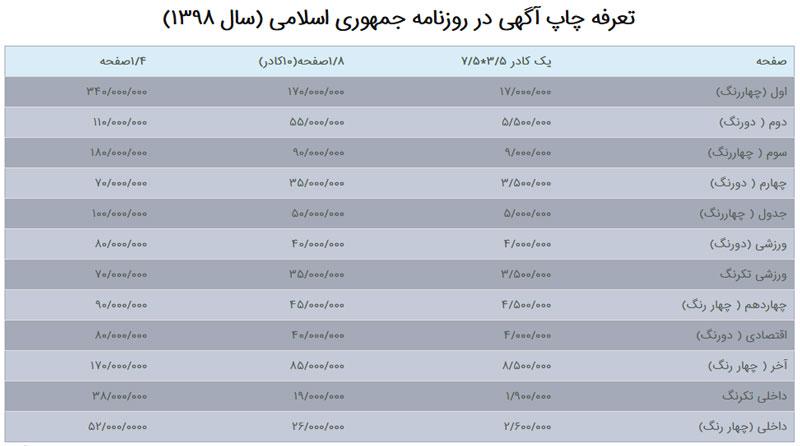 تعرفه چاپ آگهی در روزنامه جمهوری اسلامی