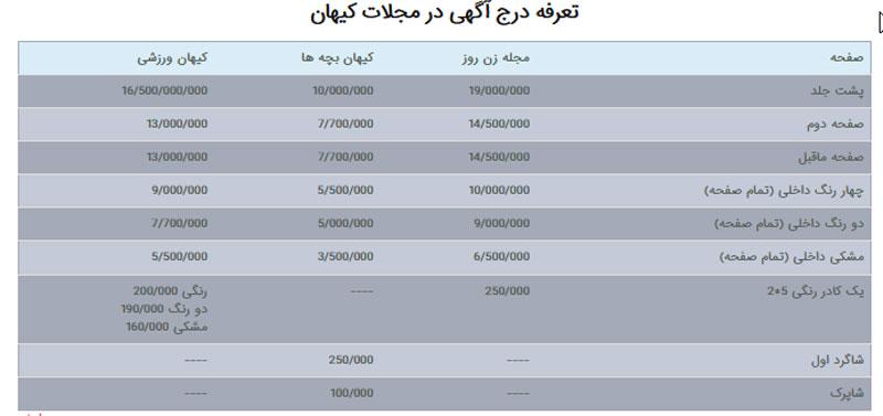 تعرفه سفارش چاپ آگهی در روزنامه کیهان (1398)