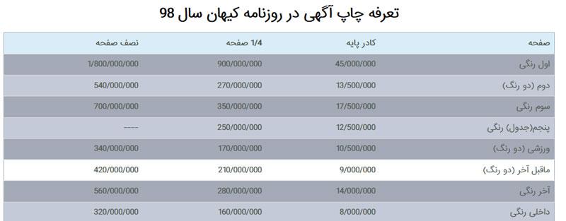 تعرفه آگهی در روزنامه کیهان